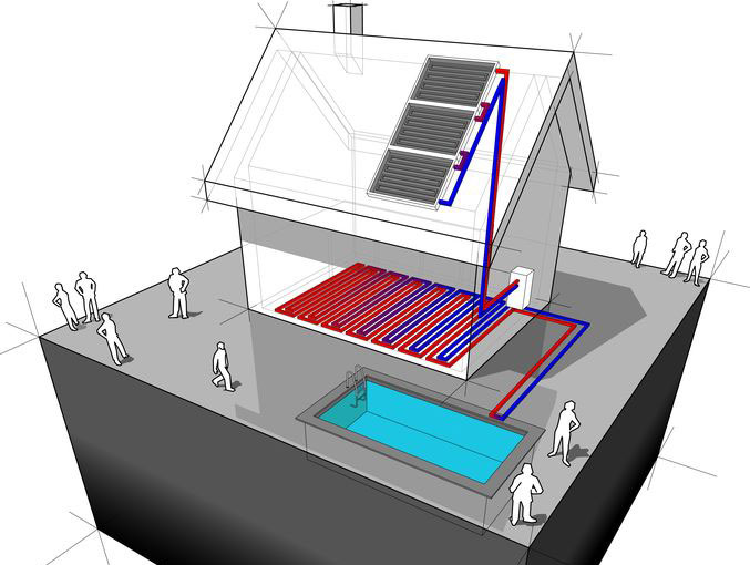 Solarheizung zur Schwimmbaderwärmung
